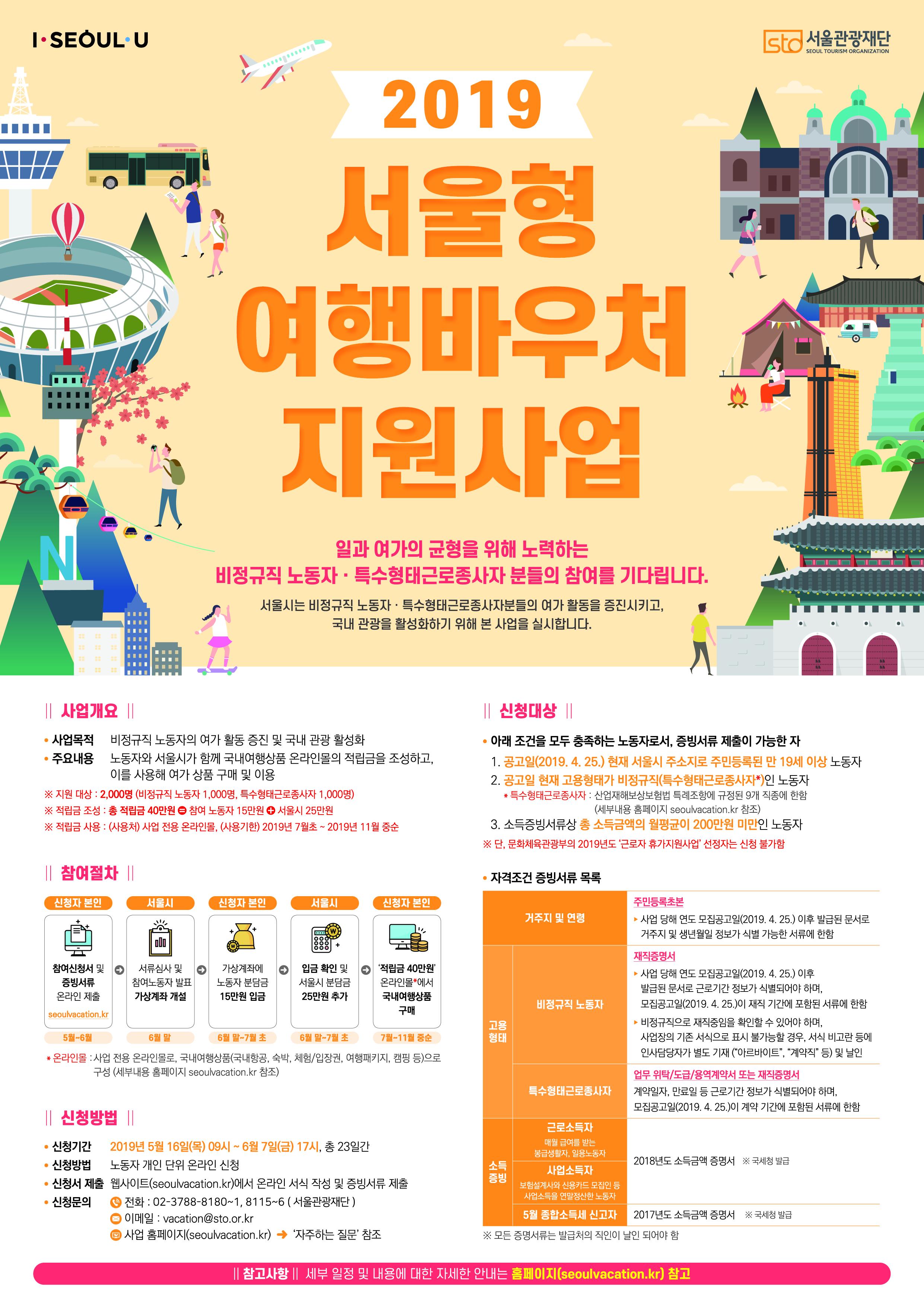 ★서울형_여행바우처_포스터.jpg