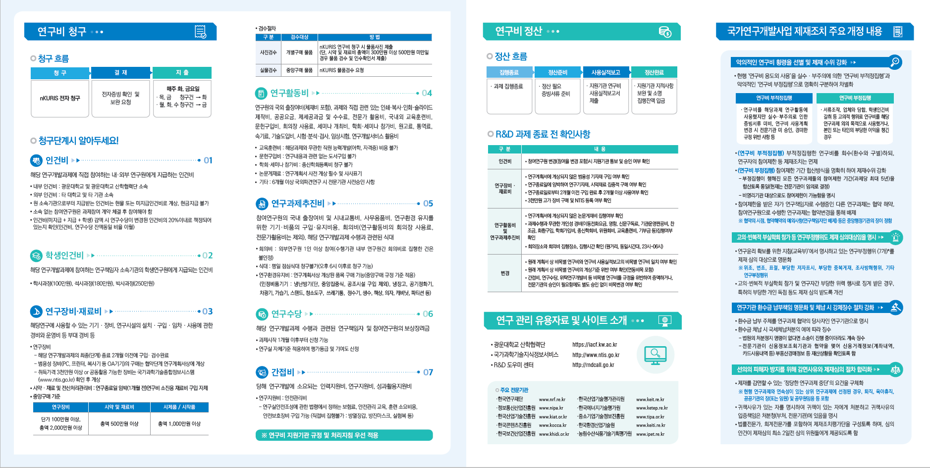 광운대학교-연구관리 Tip_리플릿_최종_페이지_2.PNG