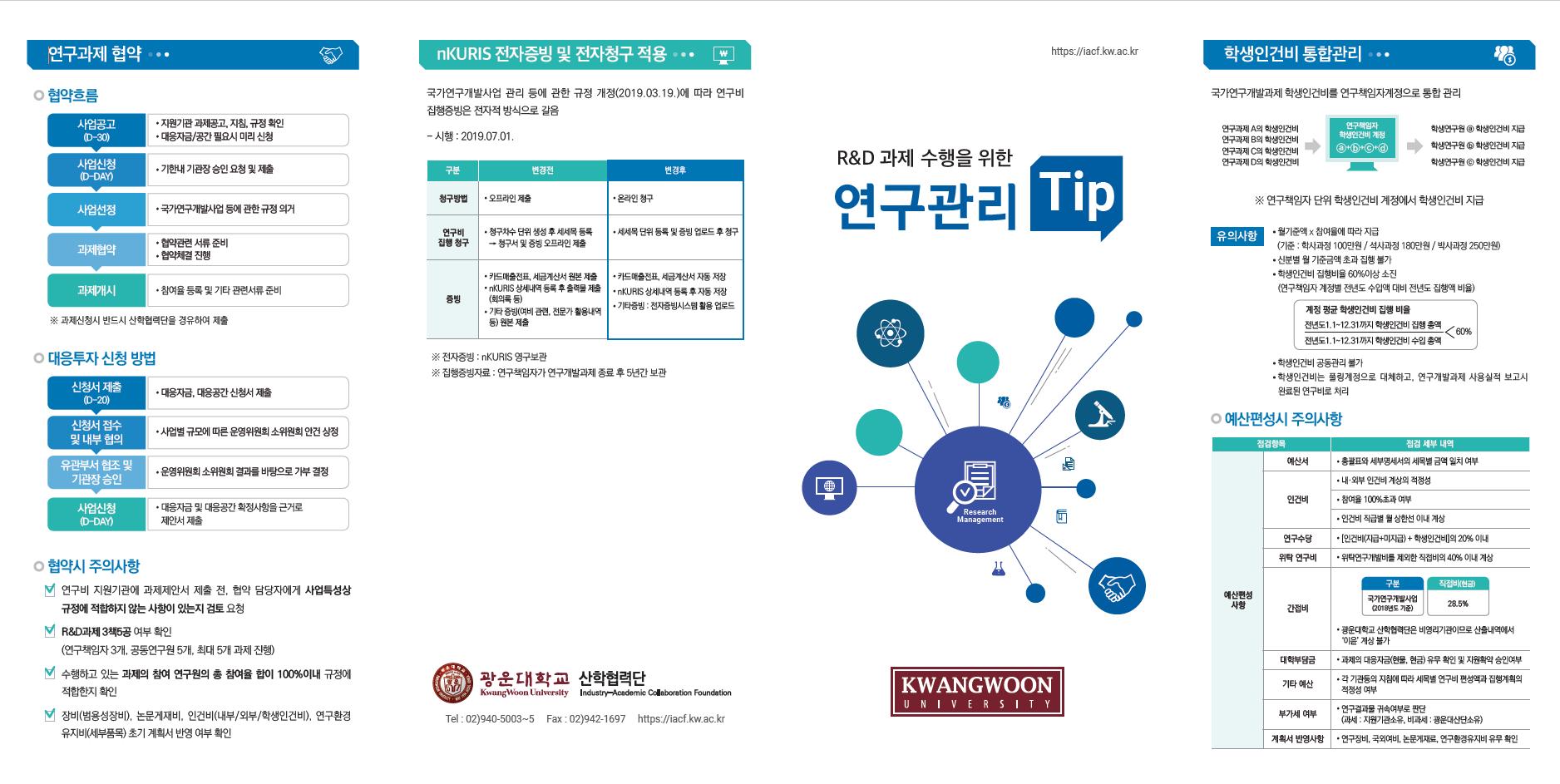 광운대학교-연구관리 Tip_리플릿_최종_페이지_1.PNG